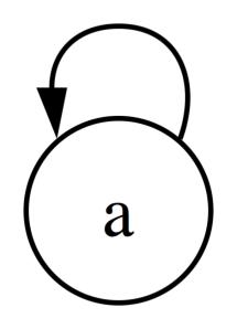 431px-Self-loop